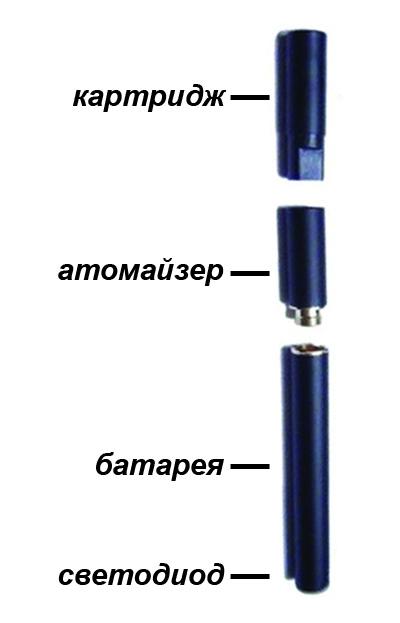 Электронная сигарета Joye 510 состоит из аккумуляторной батареи со светодиодным индикатором...