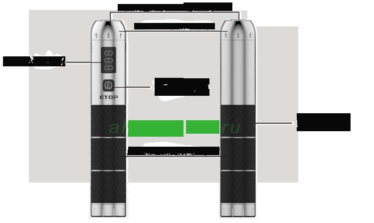Батарейный мод E-Top IJOY starter kit