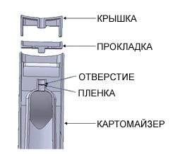 картомайзер