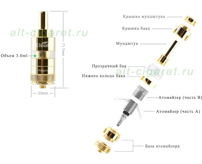 Обслуживаемый атомайзер iSmoka - Magoo-C