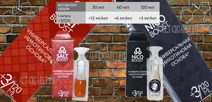 Универсальные никотиновые основы для жидкости
